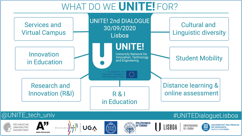 UNITE! 2nd Dialogue