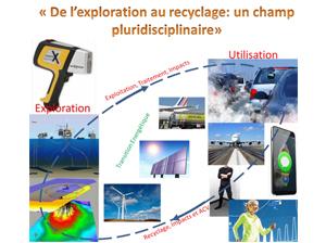 De l'exploitation au recyclage: un champ pluridisciplinaire