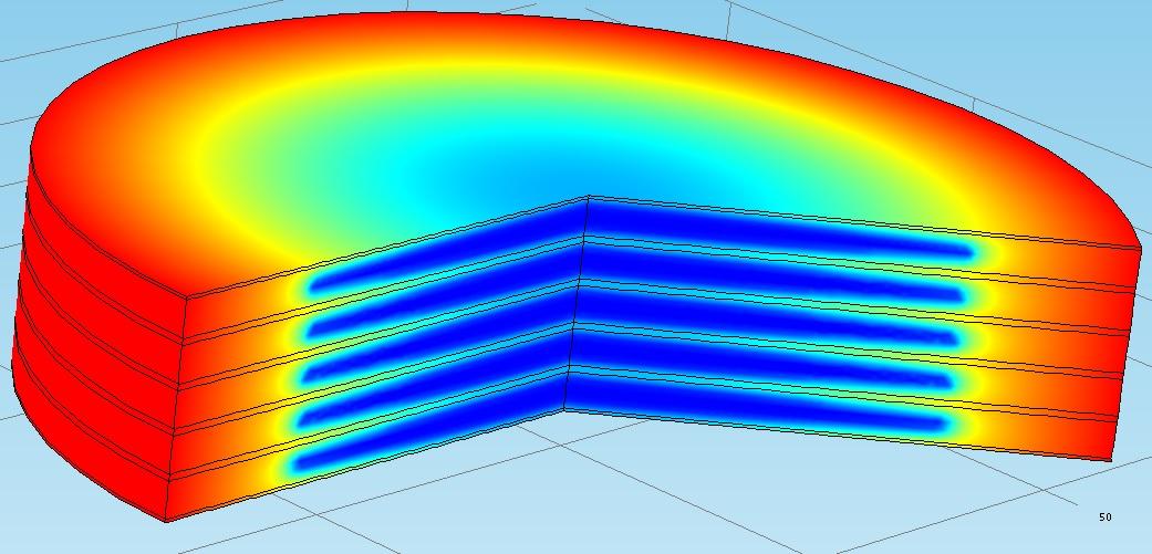 Distribution de température dans un dispositif de stockage de l'énergie thermique